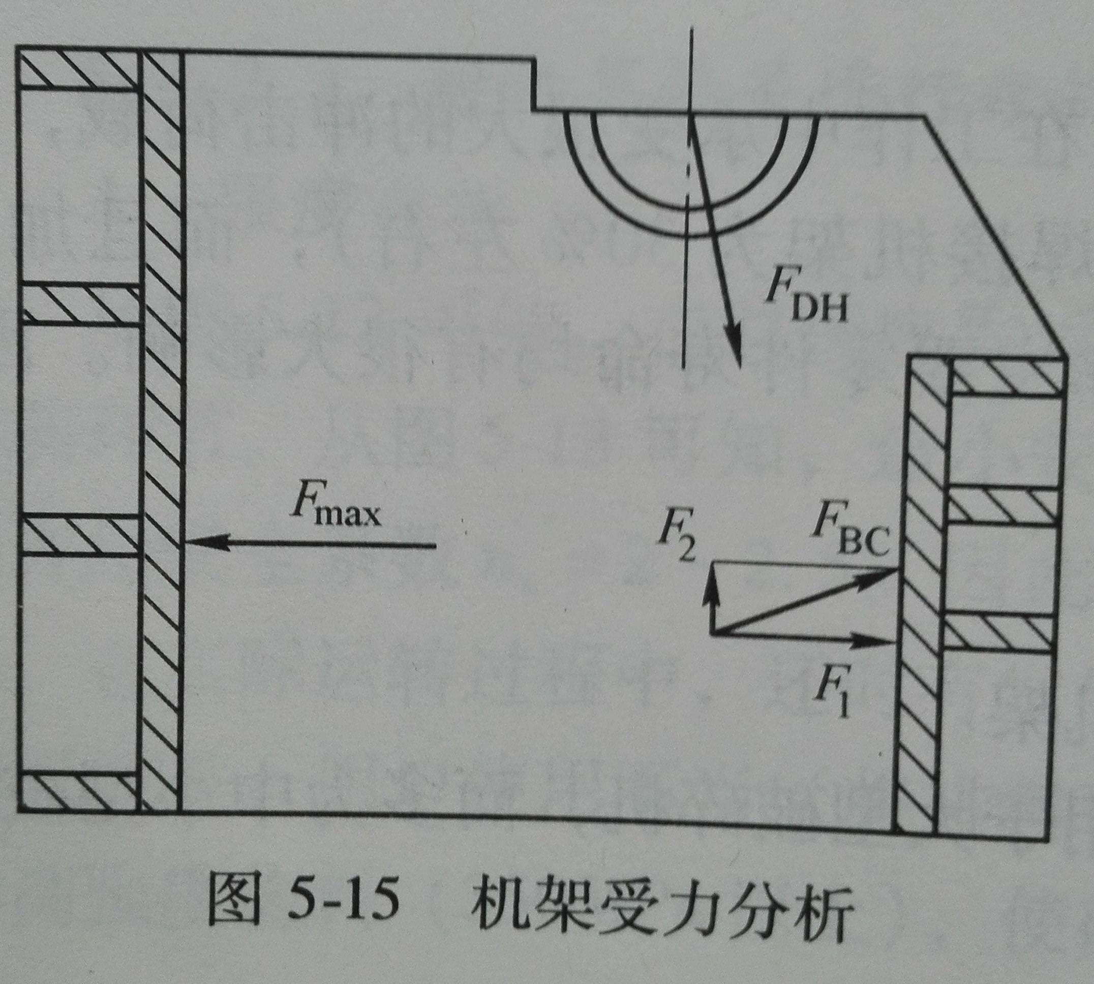 拱结构受力分析示意图